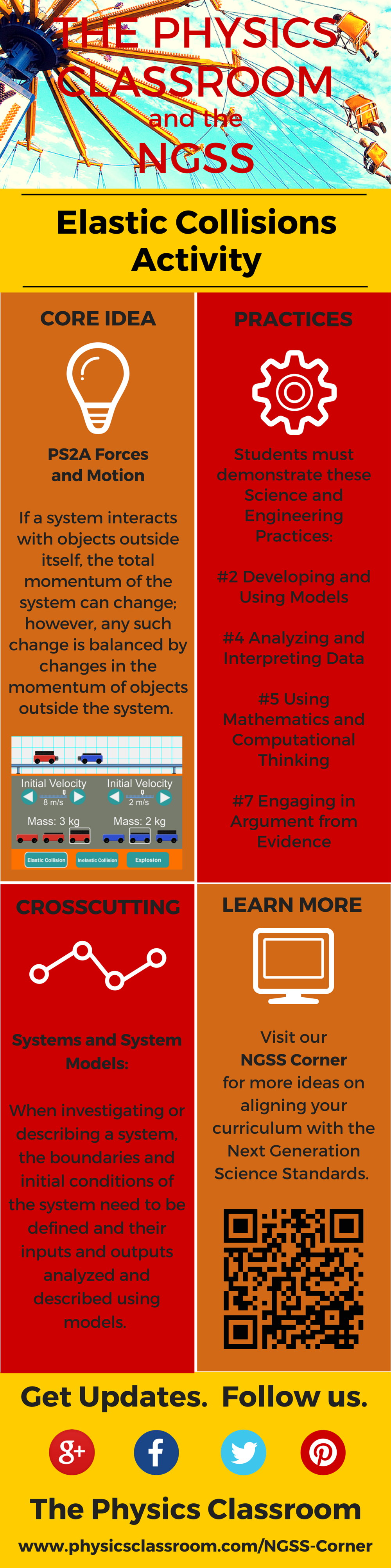 Ngss Physics Momentum Elastic Collisions Infographic