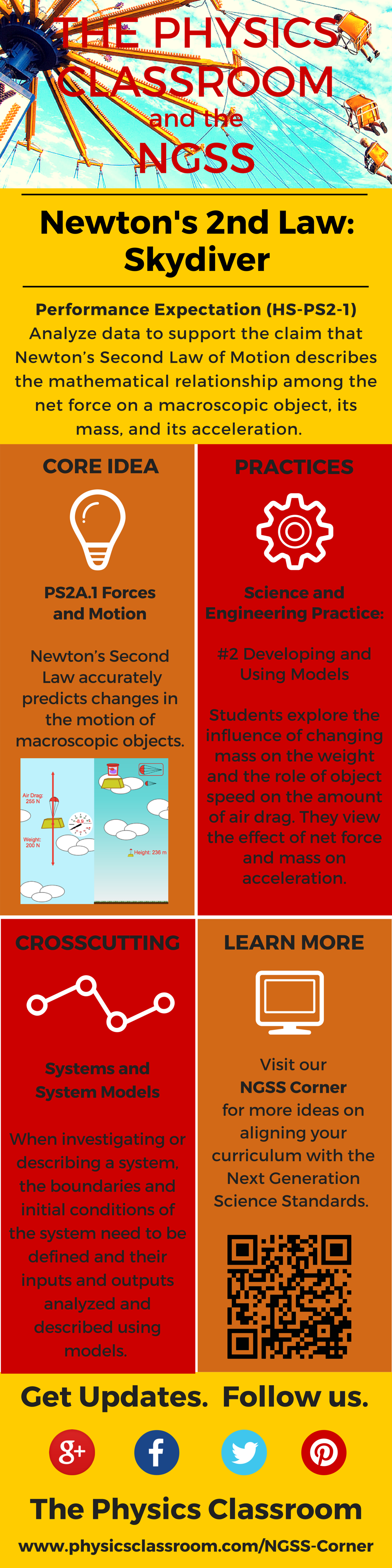 Ngss Physics  Newton U0026 39 S Laws - Skydiving