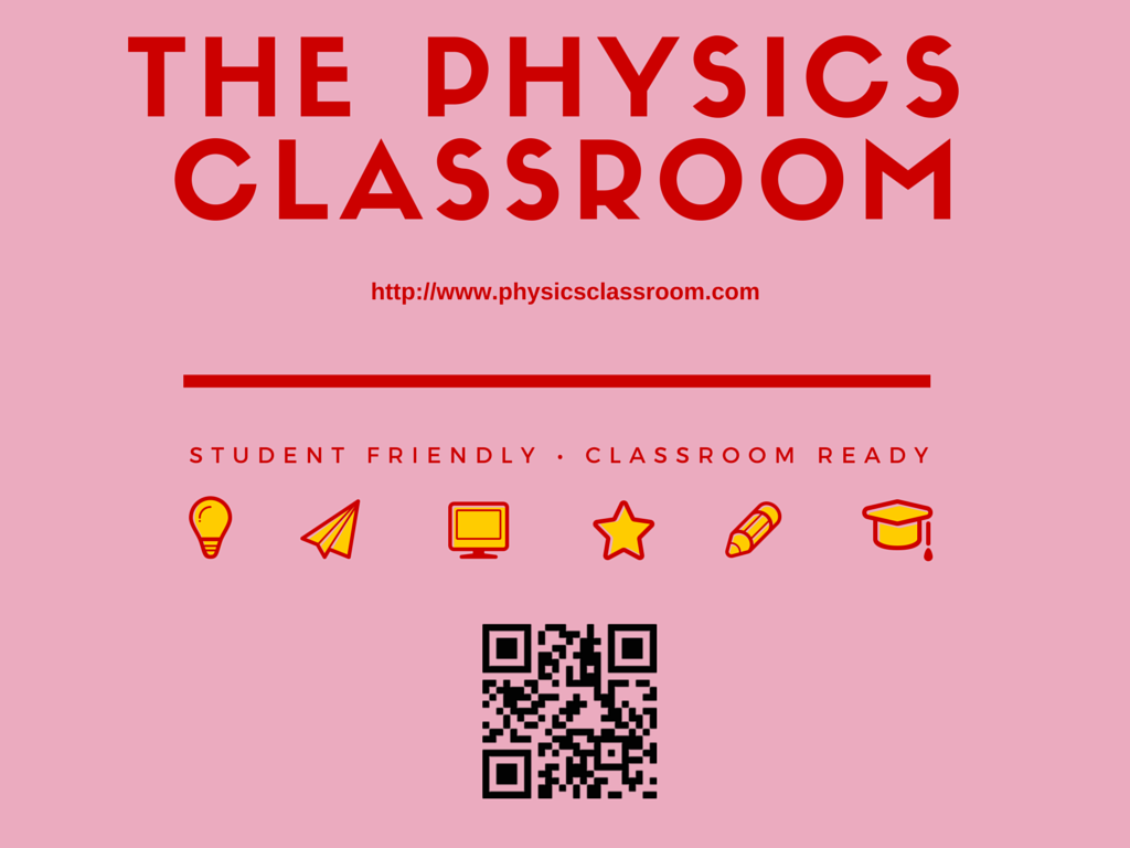 Small Classroom Posters Electric Circuits School Interactive Sites Pinterest