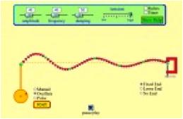 Describing Waves - Complete Toolkit