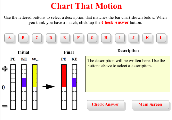 Chart that motion ctmscreeng ccuart Image collections