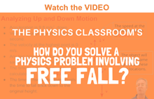 Kinematic Equations And Free Fall