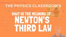 The Physics Classroom Tutorial