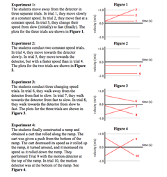 Ngss Physics 1 D Motion Velocity Time Graphs