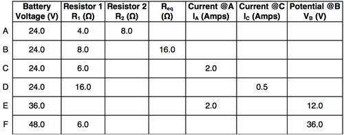 Series-Circuits - ∆V=I•R Calculations: Questions